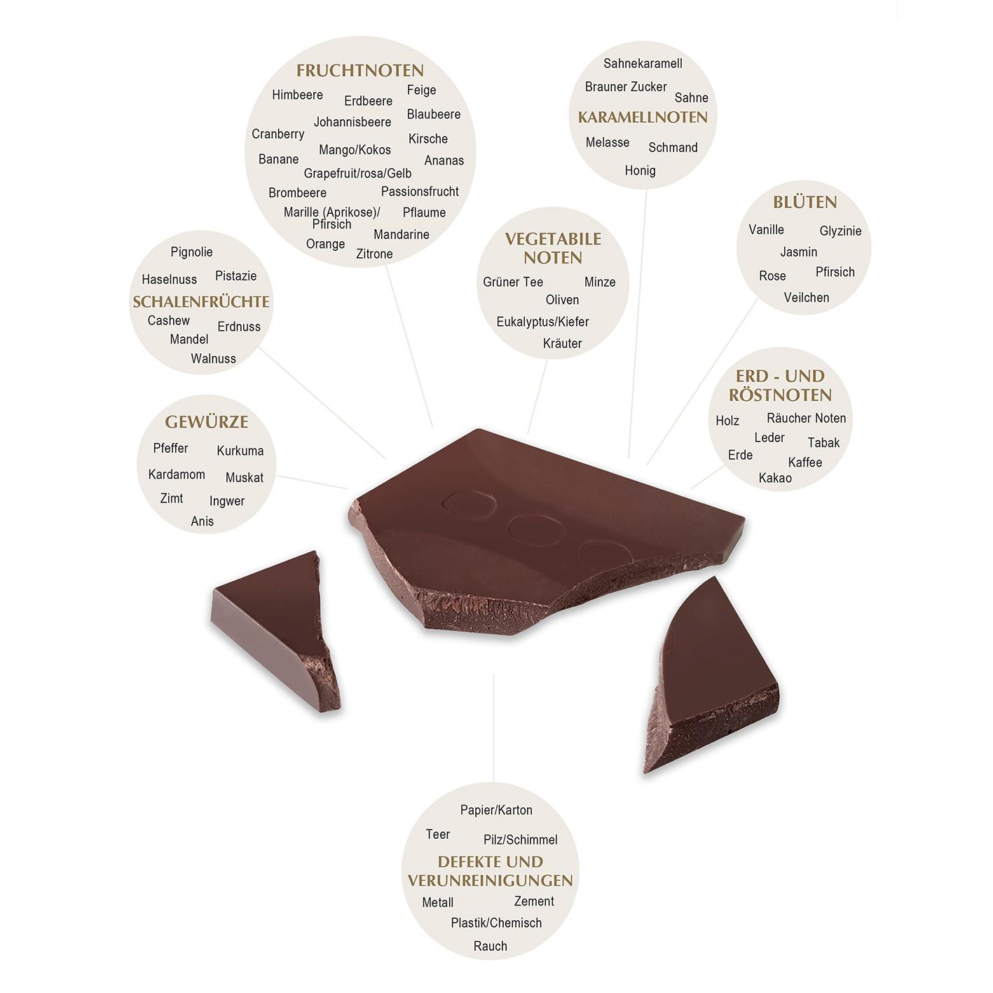 catalog Aruntam Chocolate Tedesco OK 2018
